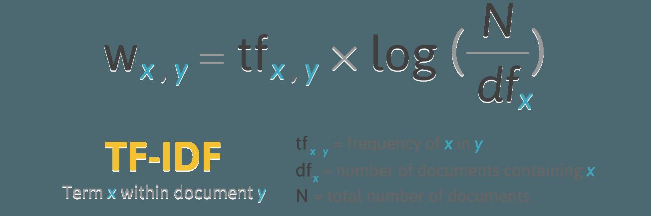 formule mathématique tf idf